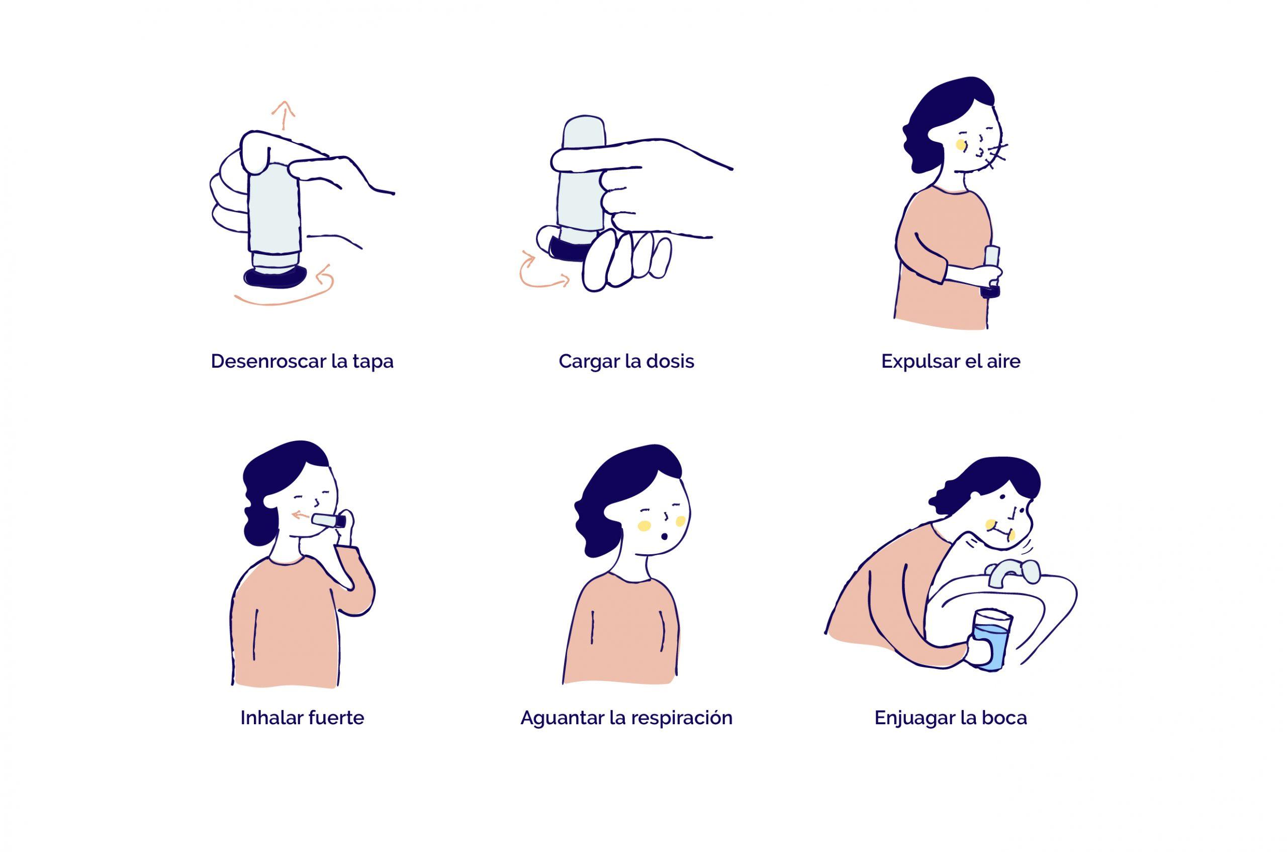 Técnicas de inhalación Turbuhaler