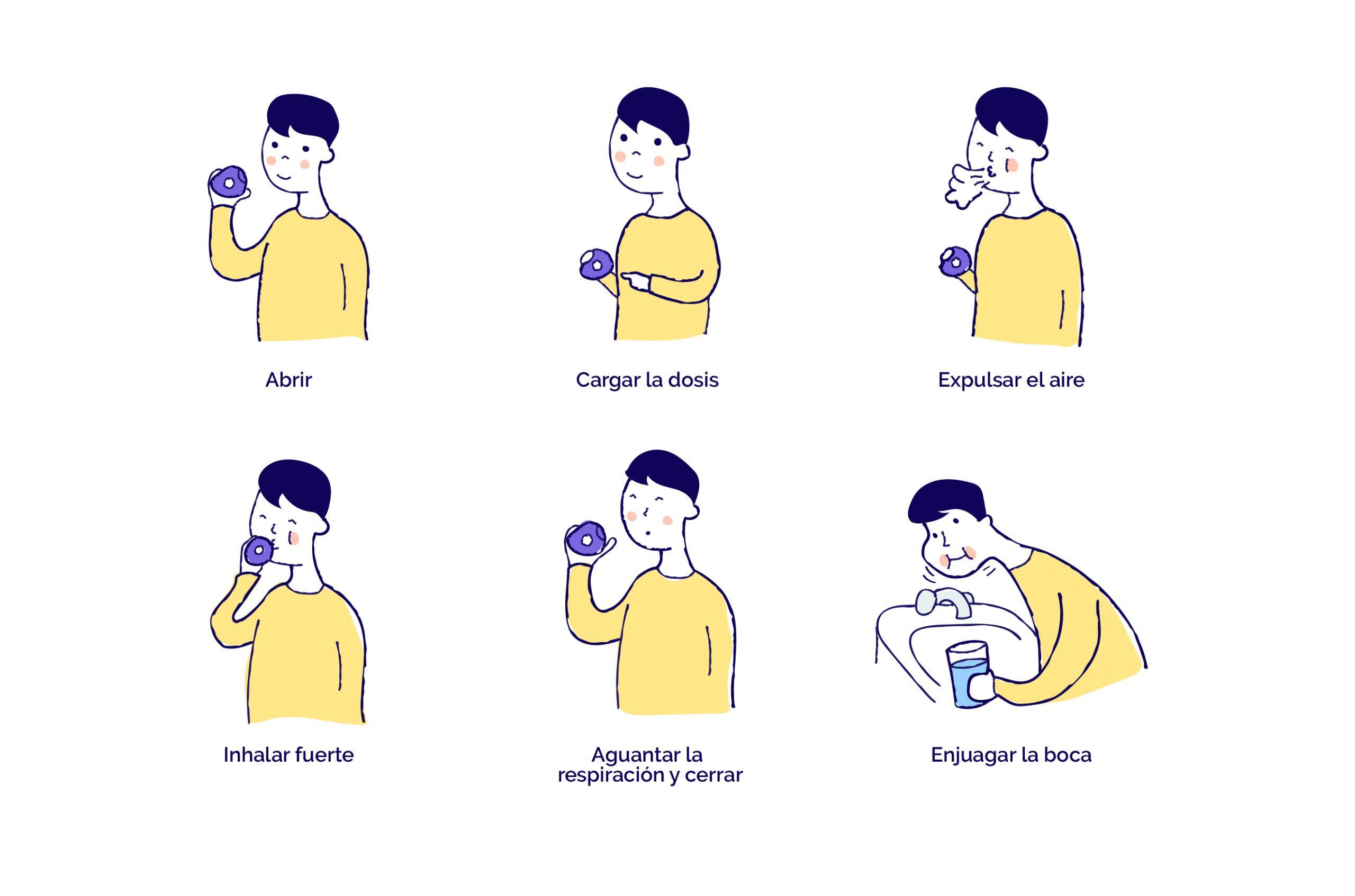 Tecnicas de inhalacion Accuhaler